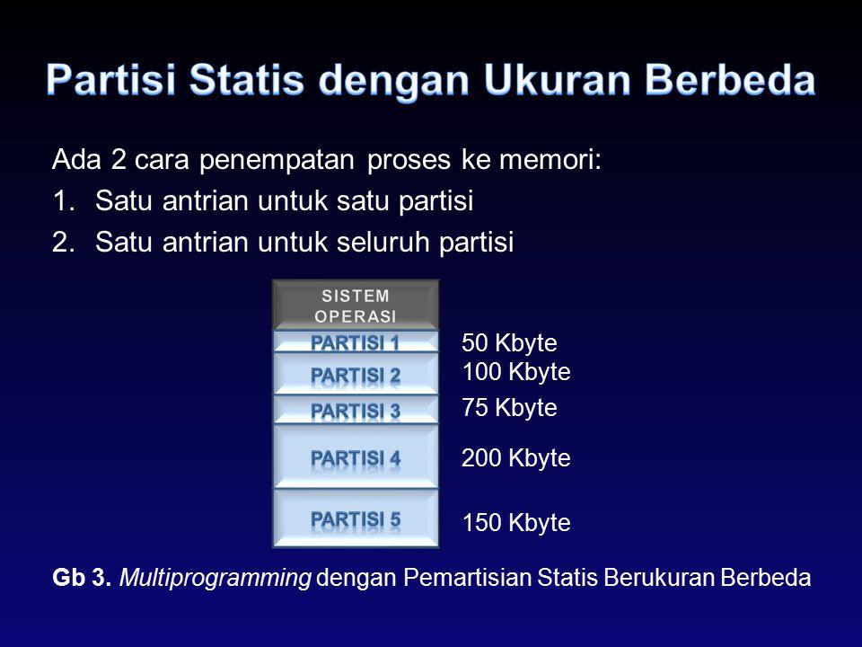 Partisi Statis dengan Ukuran Berbeda
