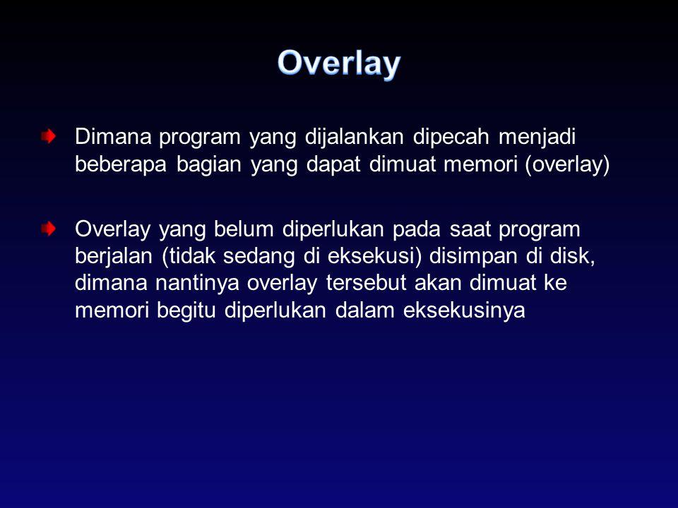 Overlay Dimana program yang dijalankan dipecah menjadi beberapa bagian yang dapat dimuat memori (overlay)