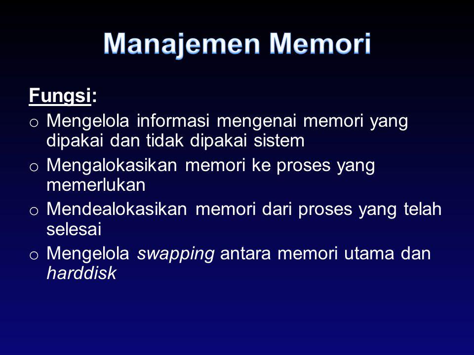 Manajemen Memori Fungsi: