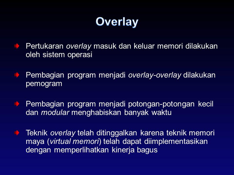 Overlay Pertukaran overlay masuk dan keluar memori dilakukan oleh sistem operasi. Pembagian program menjadi overlay-overlay dilakukan pemogram.
