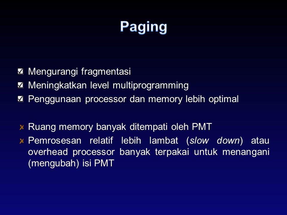 Paging Mengurangi fragmentasi Meningkatkan level multiprogramming