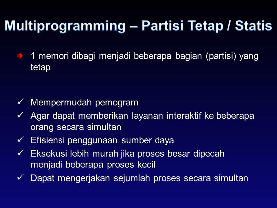 Multiprogramming – Partisi Tetap / Statis
