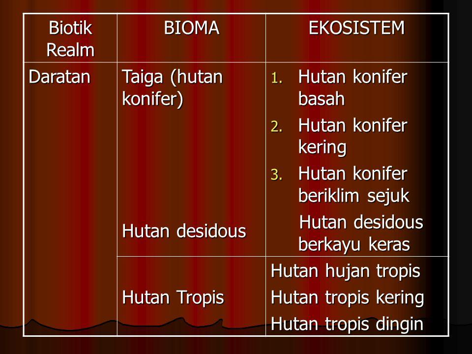 Biotik Realm BIOMA. EKOSISTEM. Daratan. Taiga (hutan konifer) Hutan desidous. Hutan konifer basah.
