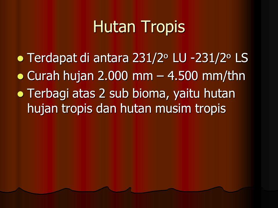 Hutan Tropis Terdapat di antara 231/2o LU -231/2o LS