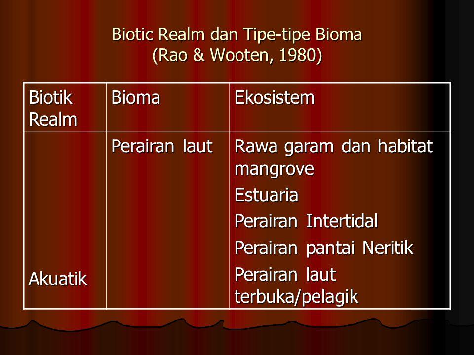 Biotic Realm dan Tipe-tipe Bioma (Rao & Wooten, 1980)