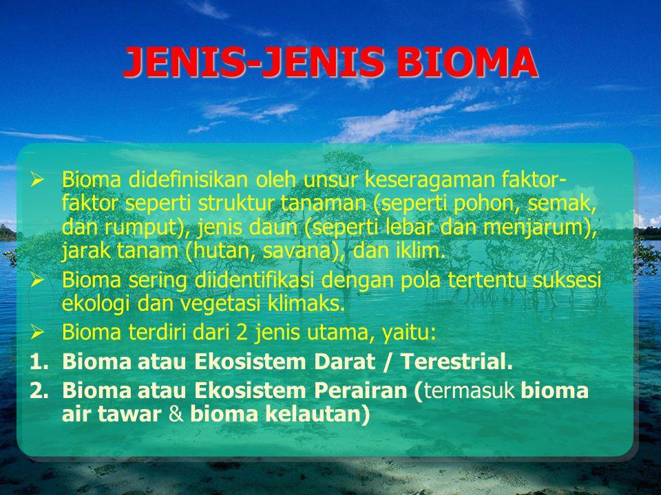 JENIS-JENIS BIOMA