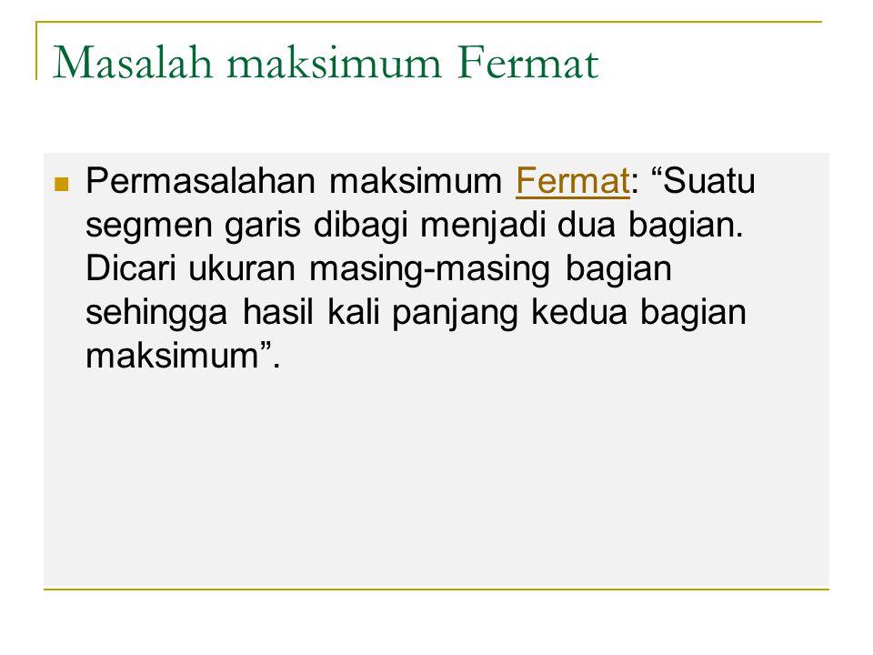 Masalah maksimum Fermat