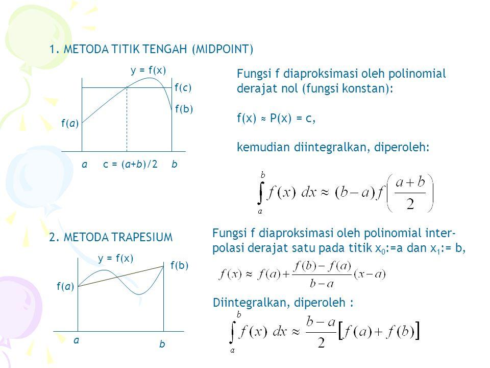 1. METODA TITIK TENGAH (MIDPOINT)