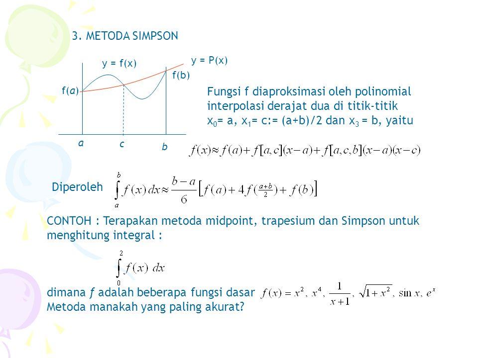 Fungsi f diaproksimasi oleh polinomial