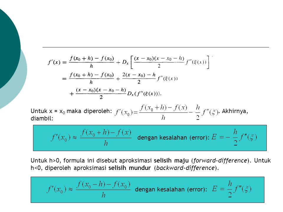 Untuk x = x0 maka diperoleh: . Akhirnya,