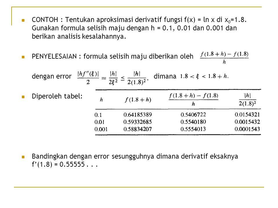 CONTOH : Tentukan aproksimasi derivatif fungsi f(x) = ln x di x0=1. 8