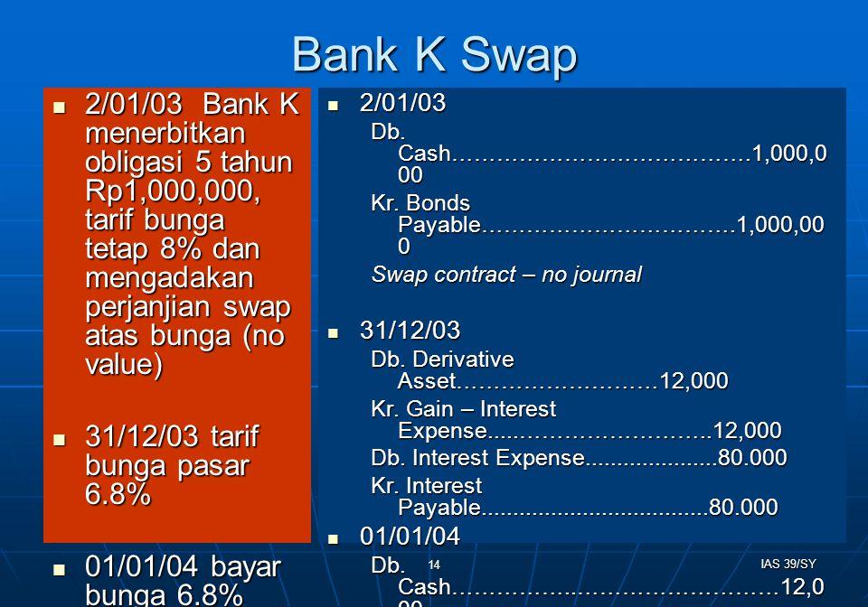 Bank K Swap 2/01/03 Bank K menerbitkan obligasi 5 tahun Rp1,000,000, tarif bunga tetap 8% dan mengadakan perjanjian swap atas bunga (no value)