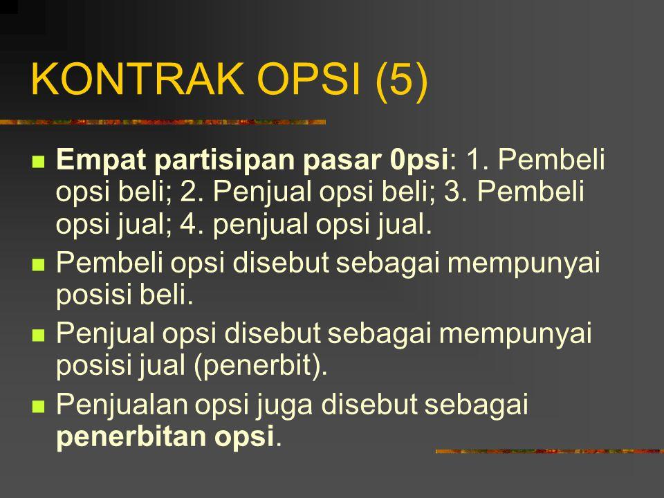 KONTRAK OPSI (5) Empat partisipan pasar 0psi: 1. Pembeli opsi beli; 2. Penjual opsi beli; 3. Pembeli opsi jual; 4. penjual opsi jual.