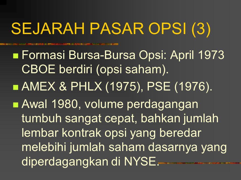 SEJARAH PASAR OPSI (3) Formasi Bursa-Bursa Opsi: April 1973 CBOE berdiri (opsi saham). AMEX & PHLX (1975), PSE (1976).