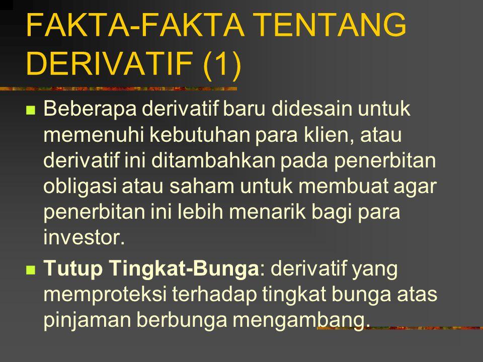 FAKTA-FAKTA TENTANG DERIVATIF (1)