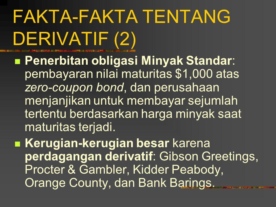 FAKTA-FAKTA TENTANG DERIVATIF (2)
