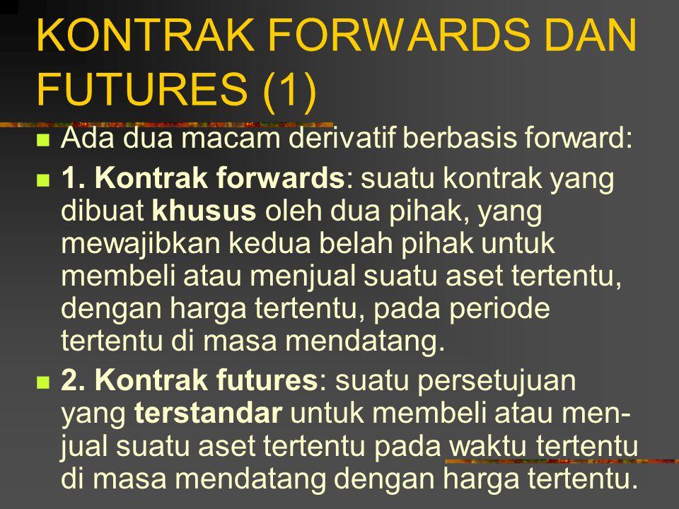KONTRAK FORWARDS DAN FUTURES (1)