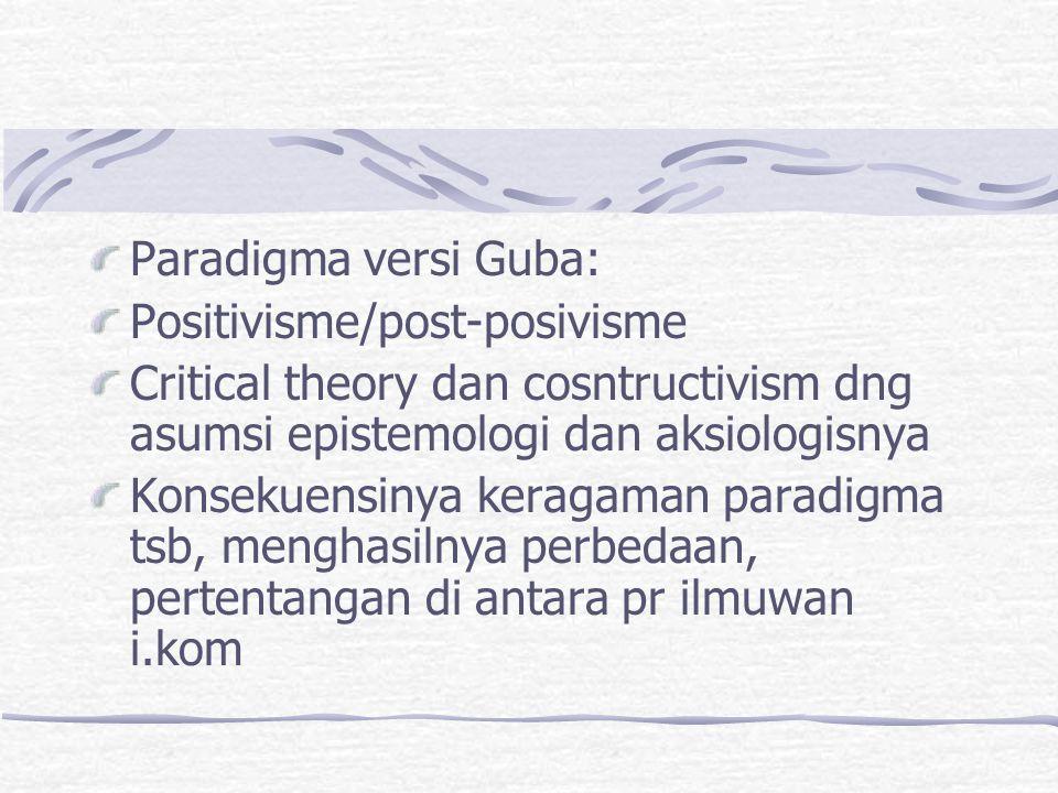 Paradigma versi Guba: Positivisme/post-posivisme. Critical theory dan cosntructivism dng asumsi epistemologi dan aksiologisnya.