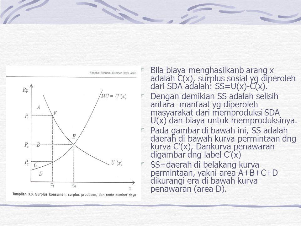 Bila biaya menghasilkanb arang x adalah C(x), surplus sosial yg diperoleh dari SDA adalah: SS=U(x)-C(x).