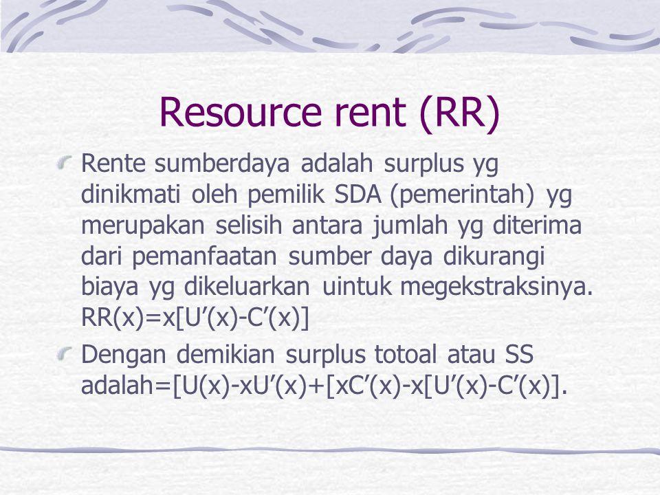 Resource rent (RR)