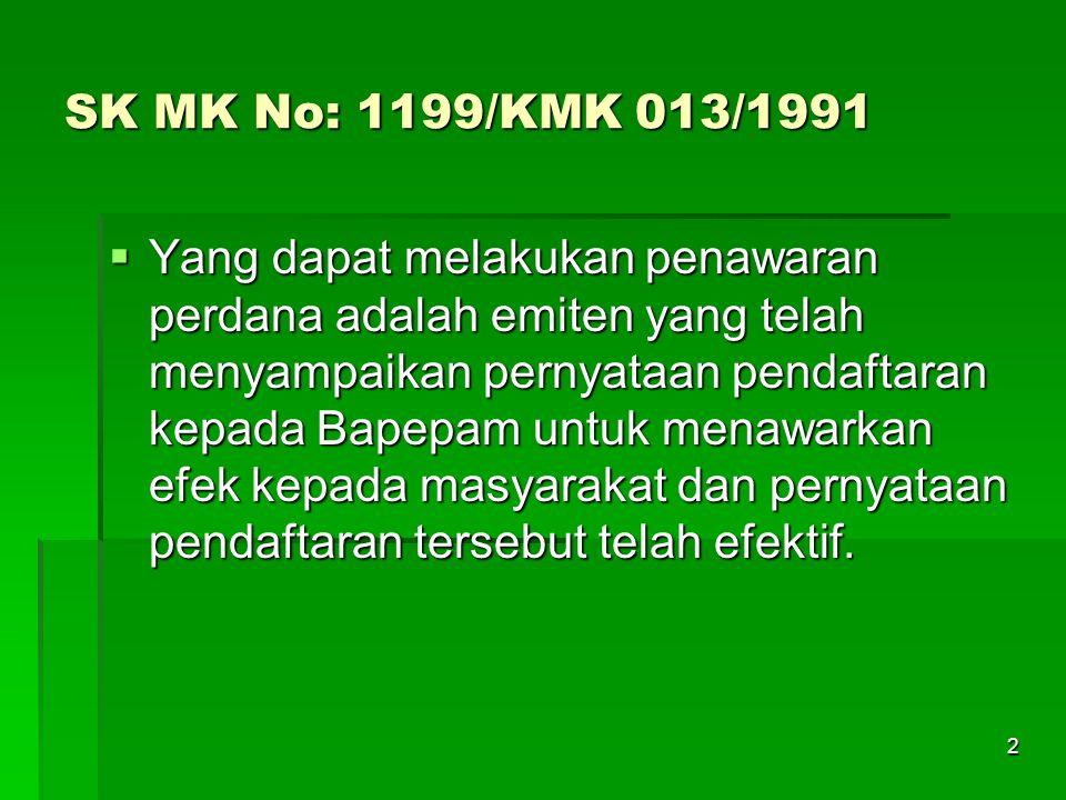 SK MK No: 1199/KMK 013/1991
