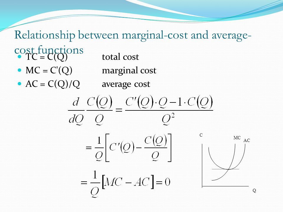 Relationship between marginal-cost and average-cost functions