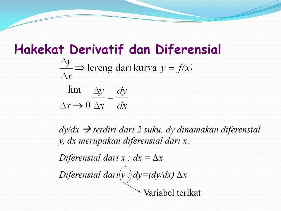 Hakekat Derivatif dan Diferensial