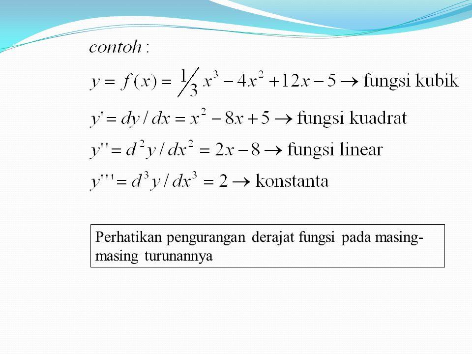 Perhatikan pengurangan derajat fungsi pada masing-masing turunannya
