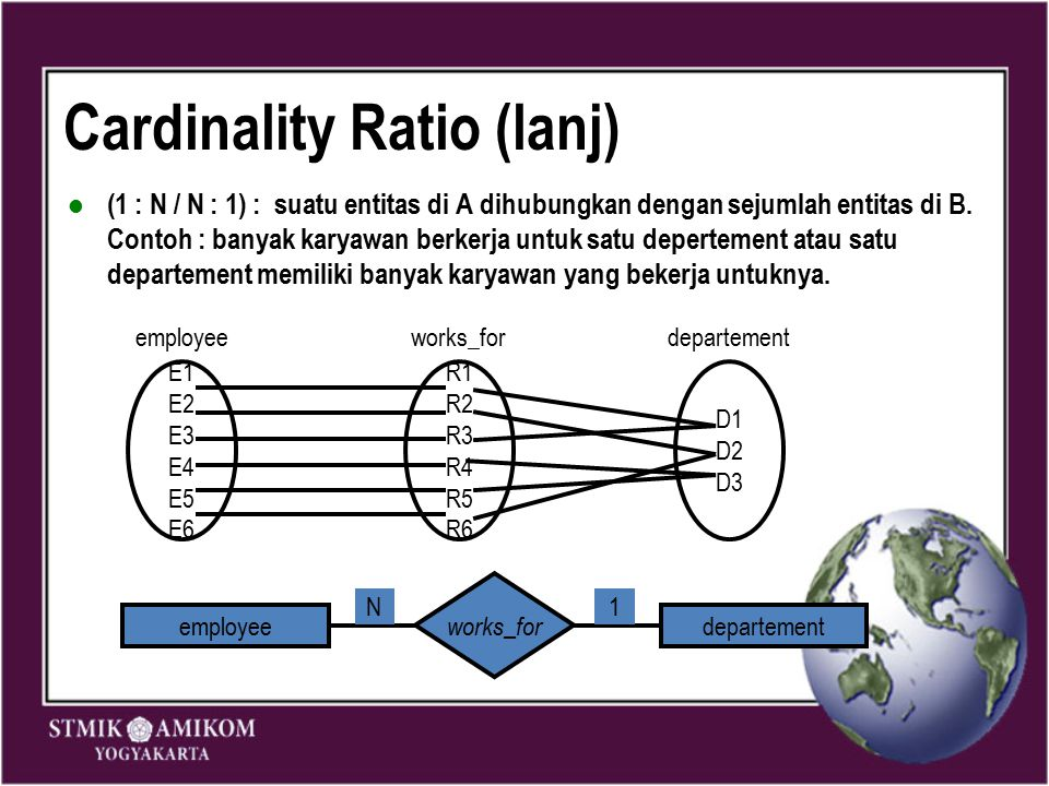 Cardinality Ratio (lanj)