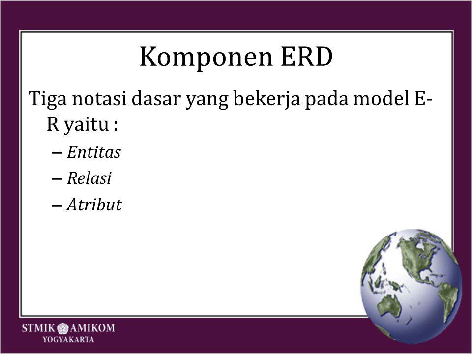 Komponen ERD Tiga notasi dasar yang bekerja pada model E-R yaitu :