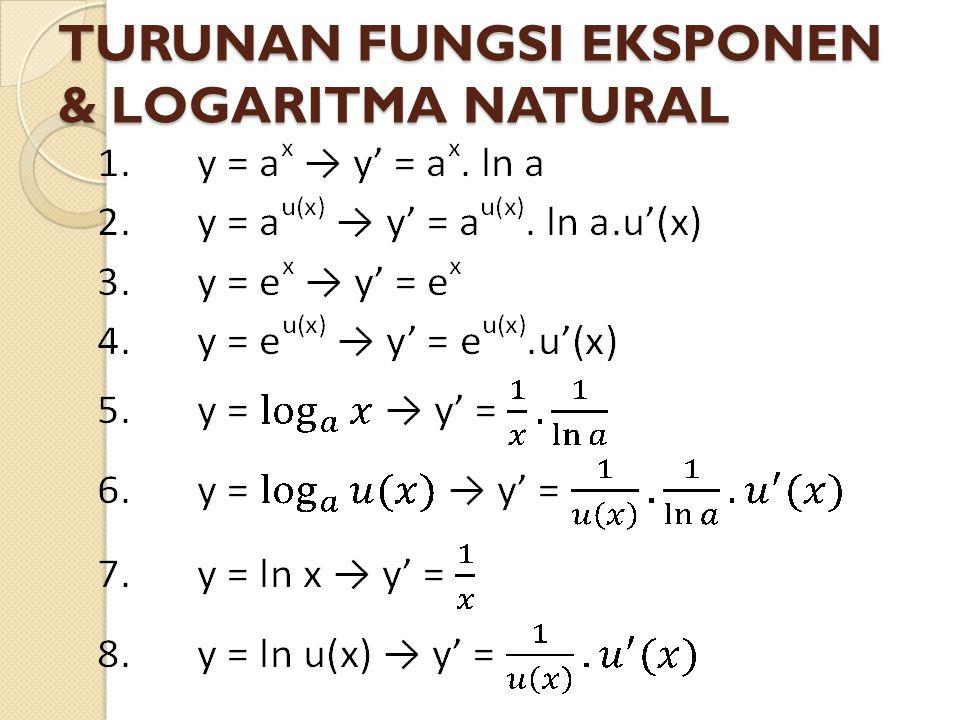 TURUNAN FUNGSI EKSPONEN & LOGARITMA NATURAL