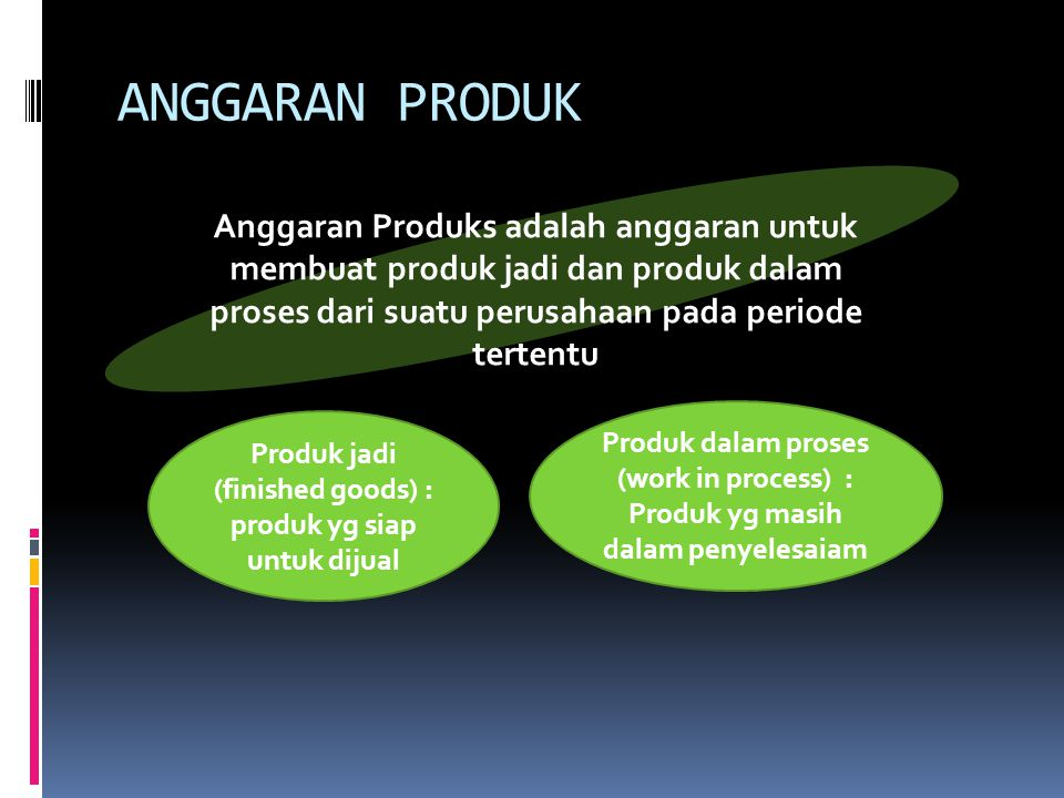 ANGGARAN PRODUK Anggaran Produks adalah anggaran untuk membuat produk jadi dan produk dalam proses dari suatu perusahaan pada periode tertentu.