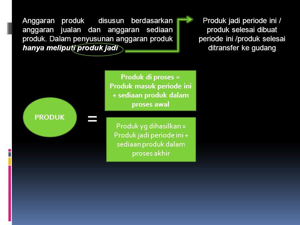 Produk masuk periode ini + sediaan produk dalam proses awal