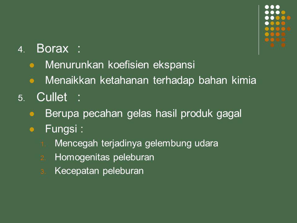Borax : Cullet : Menurunkan koefisien ekspansi