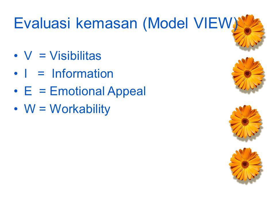 Evaluasi kemasan (Model VIEW)