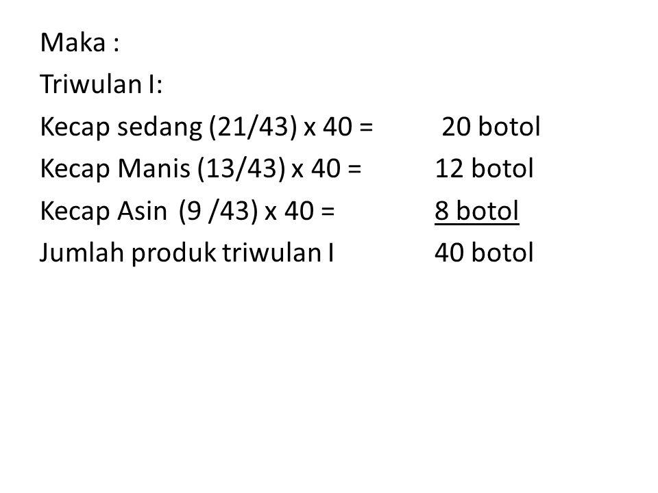 Maka : Triwulan I: Kecap sedang (21/43) x 40 = 20 botol Kecap Manis (13/43) x 40 = 12 botol Kecap Asin (9 /43) x 40 = 8 botol Jumlah produk triwulan I 40 botol