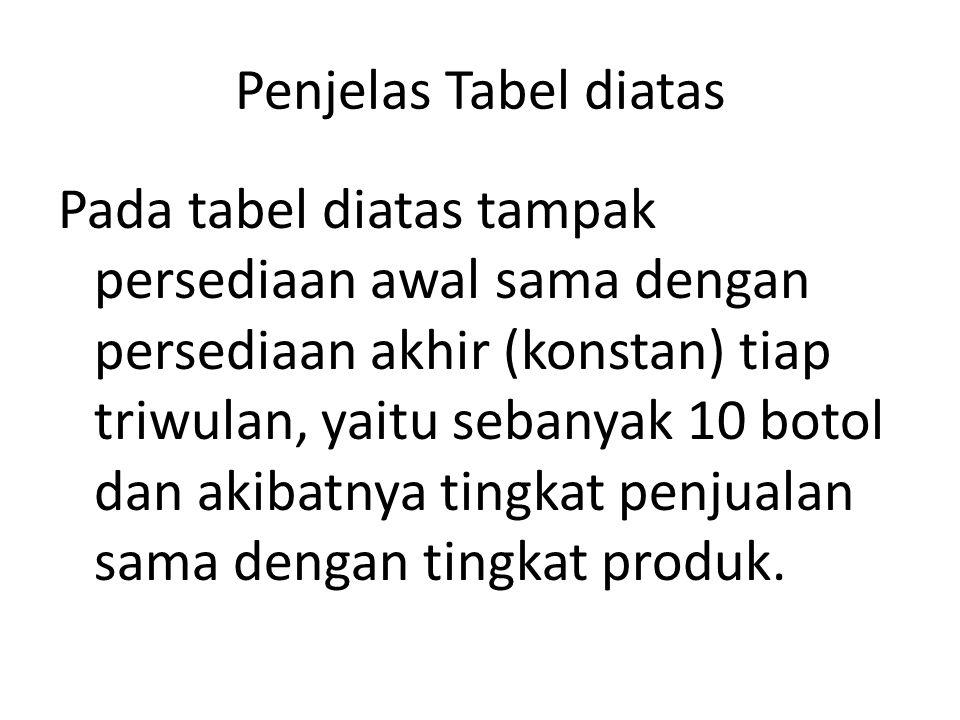 Penjelas Tabel diatas