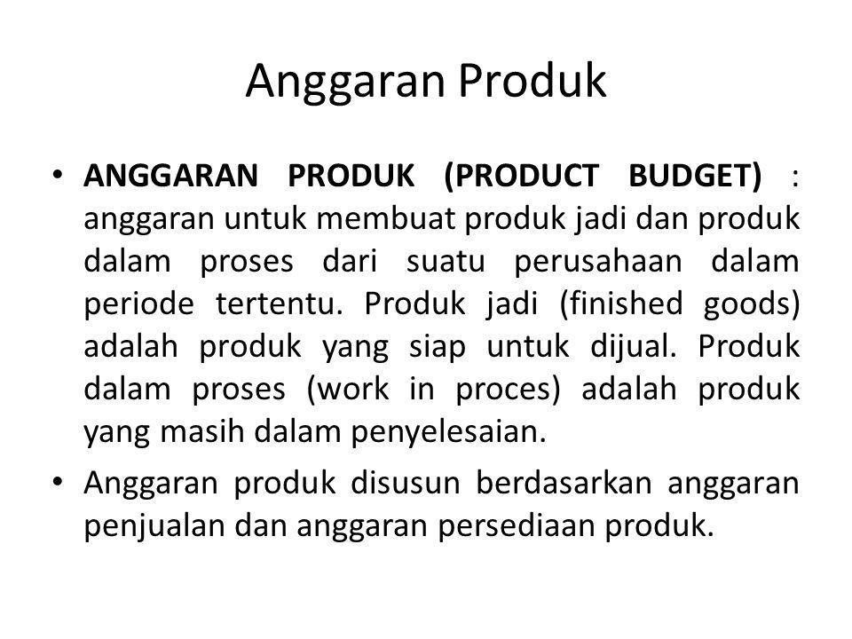 Anggaran Produk