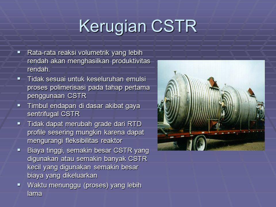 Kerugian CSTR Rata-rata reaksi volumetrik yang lebih rendah akan menghasilkan produktivitas rendah.