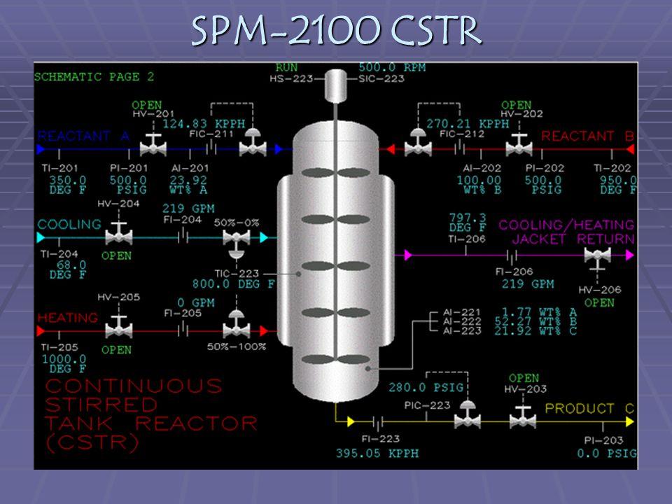 SPM-2100 CSTR