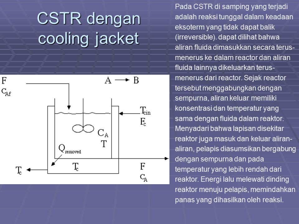CSTR dengan cooling jacket
