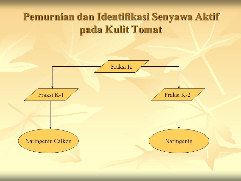 Pemurnian dan Identifikasi Senyawa Aktif pada Kulit Tomat