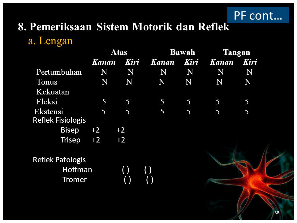 PF cont… 8. Pemeriksaan Sistem Motorik dan Reflek a. Lengan