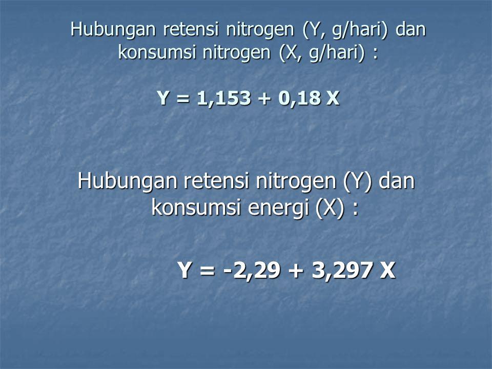 Hubungan retensi nitrogen (Y) dan konsumsi energi (X) :