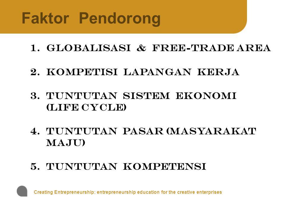 Faktor Pendorong Globalisasi & free-trade area