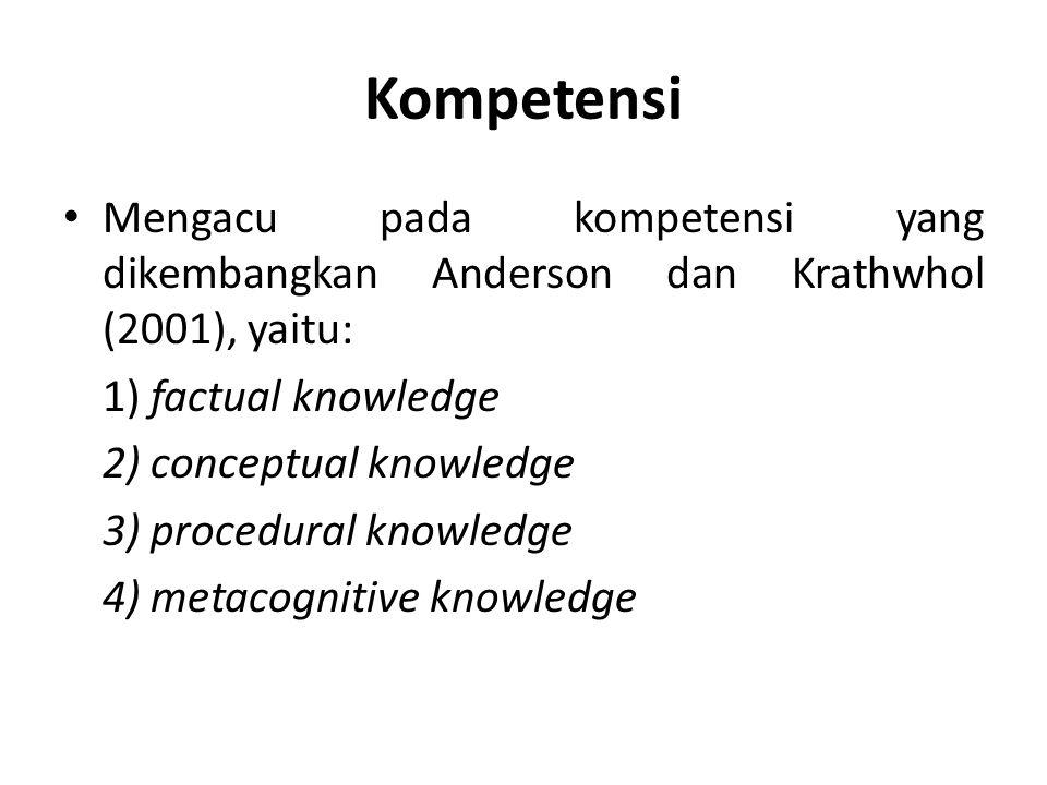 Kompetensi Mengacu pada kompetensi yang dikembangkan Anderson dan Krathwhol (2001), yaitu: 1) factual knowledge.