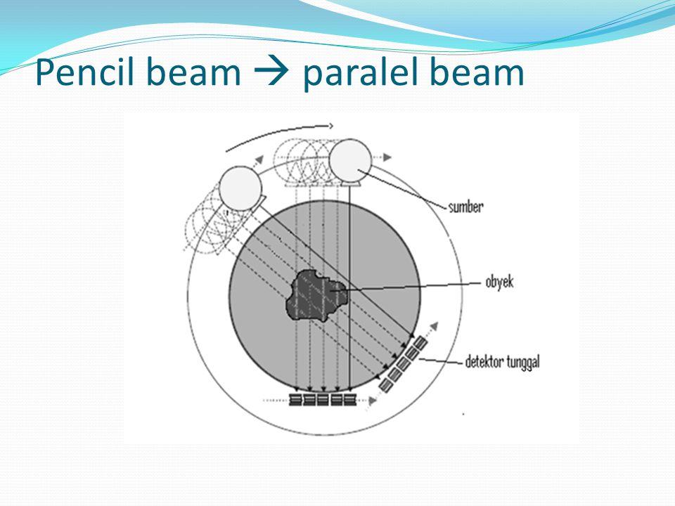 Pencil beam  paralel beam