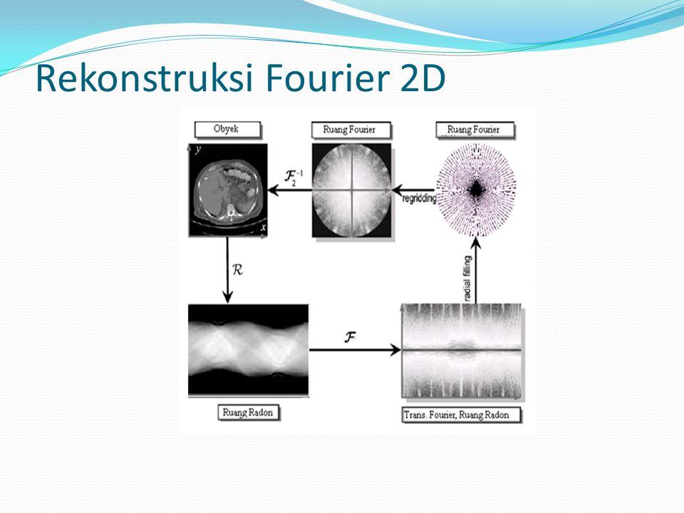 Rekonstruksi Fourier 2D