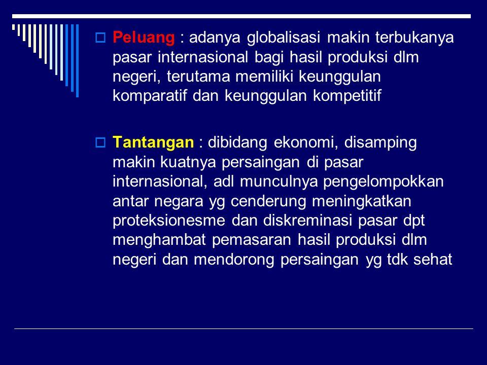 Peluang : adanya globalisasi makin terbukanya pasar internasional bagi hasil produksi dlm negeri, terutama memiliki keunggulan komparatif dan keunggulan kompetitif