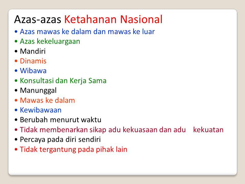 Azas-azas Ketahanan Nasional